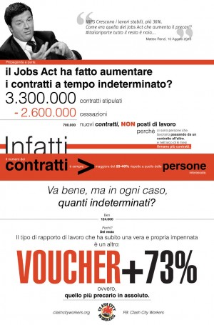 Jobs Act: cifre